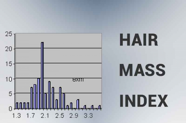 Hair mass index transferred